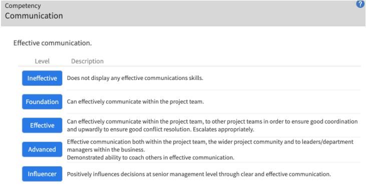 Communication Competencies - Descriptive